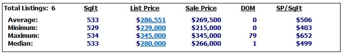 TRUMP SOLD COMPS-STUDIO from May 29, 2013-July 29, 2013