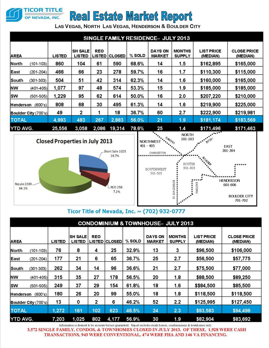 LAS VEGAS - Real Estate Market Report for July 2013